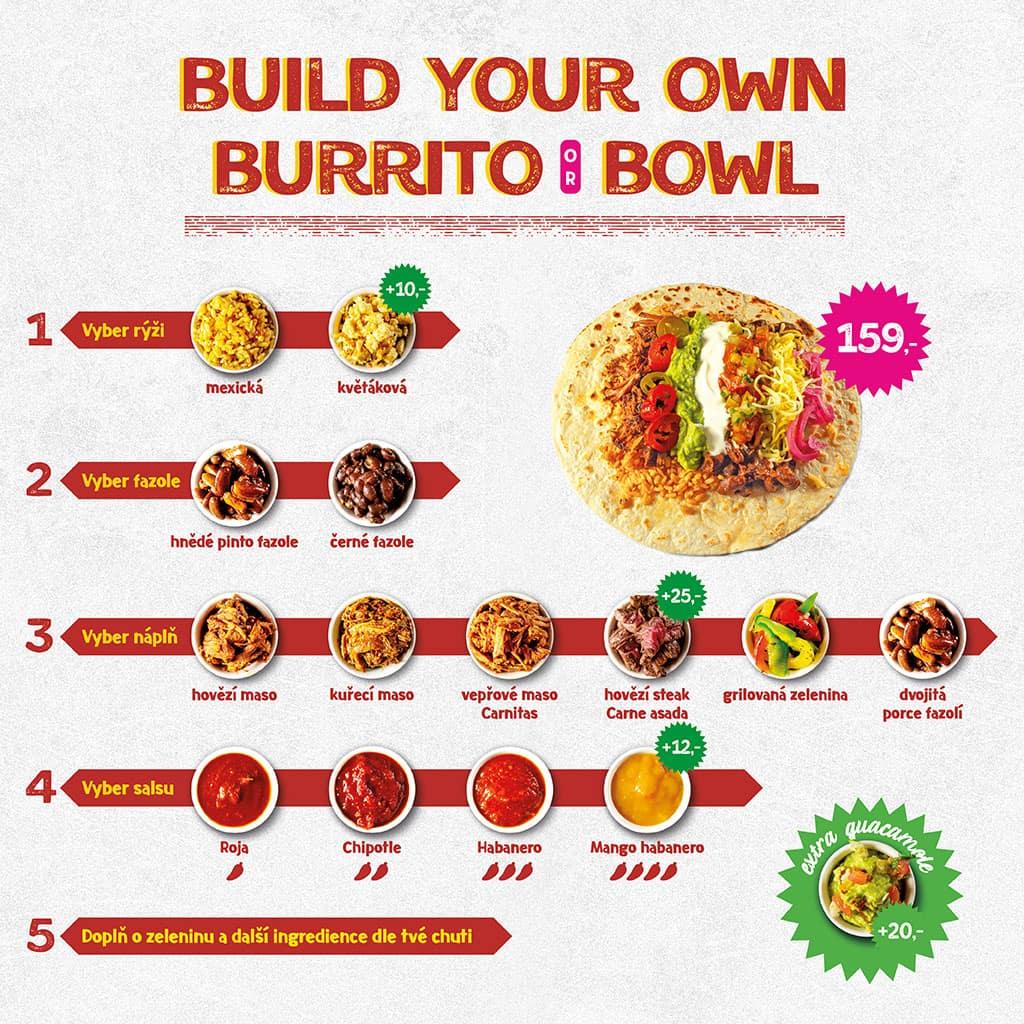 <H1> Burrito ? Bowl ? Jalapeňos ? Rád si sestavíš jídlo sám podle svých aktuálních chutí  ? Přesně pro tebe je sekce Build your own.